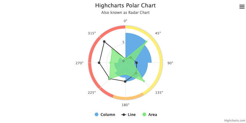 plot_bands_in_polar_chart.png
